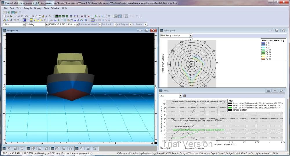 Maxsurf Motions Seakeeping Analysis
