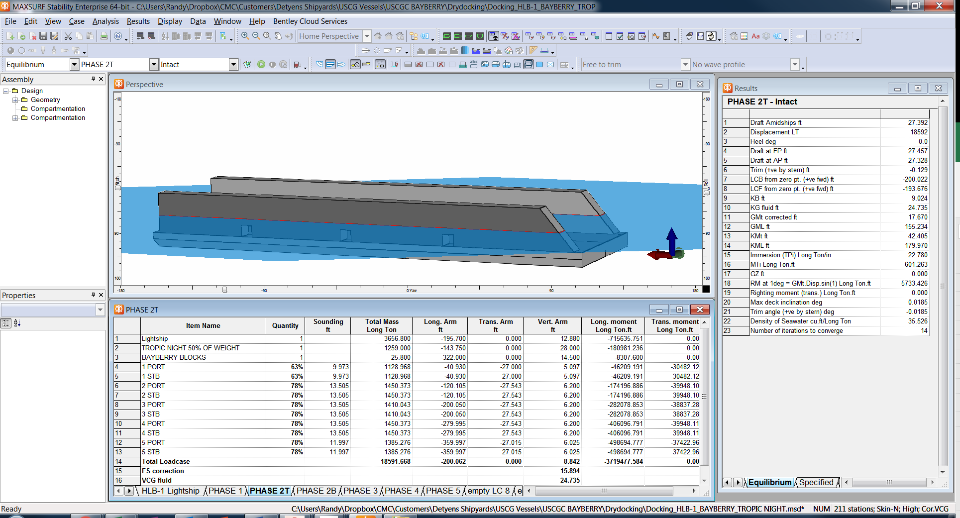 Pumping Plan and System Stability Analysis of Floating Drydock